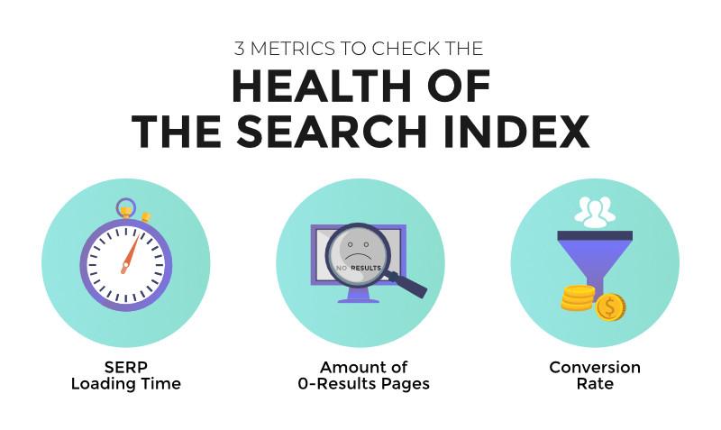 Search Index Health Metrics